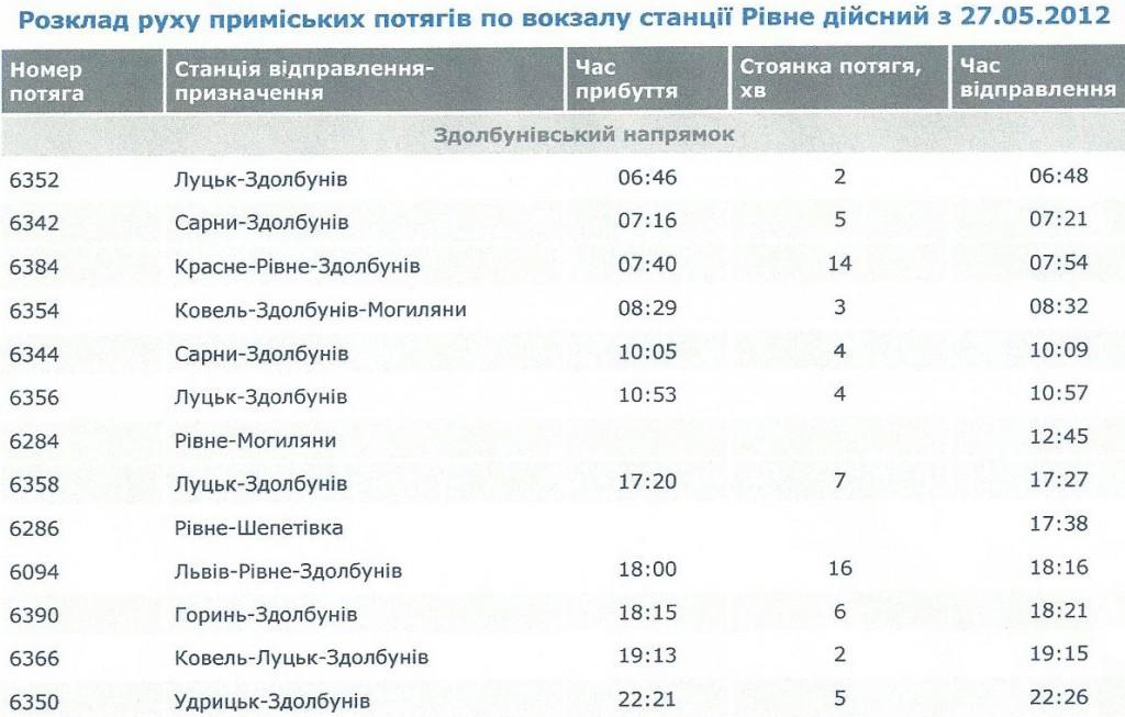 Розклад руху приміських потягів по вокзалу станції Рівне дійсний з 27.05.2012