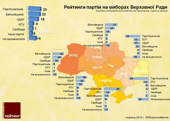 Parlament ratings_102013