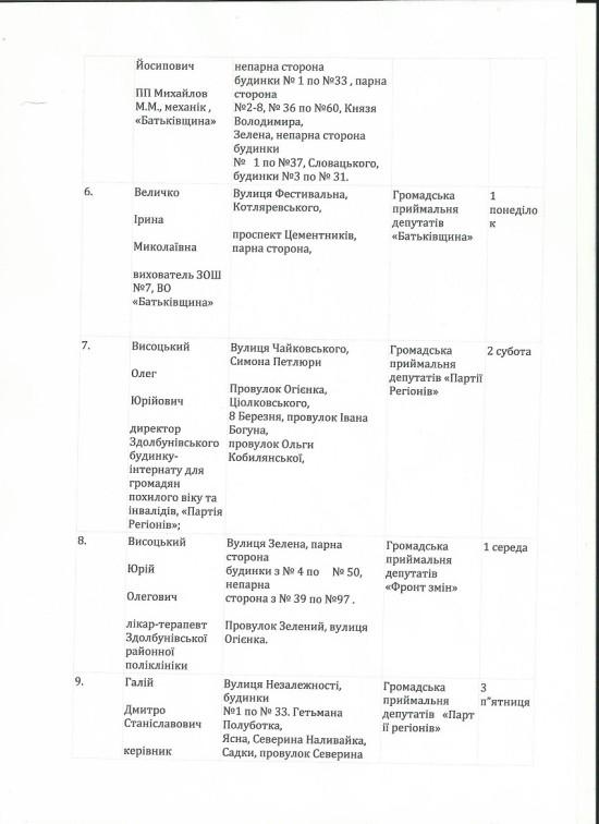 deputat list (2)