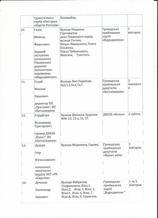 deputat list (3)