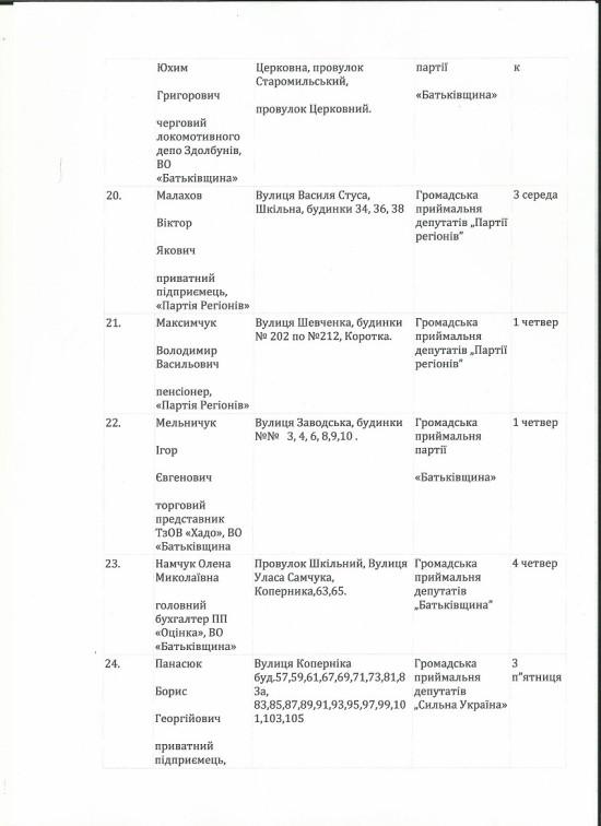 deputat list (5)