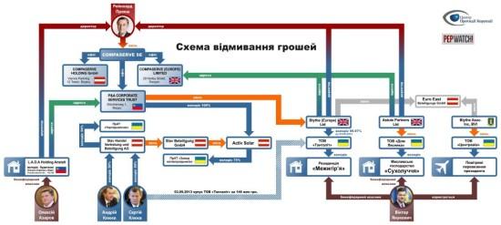 proksh_UKR-1024x460