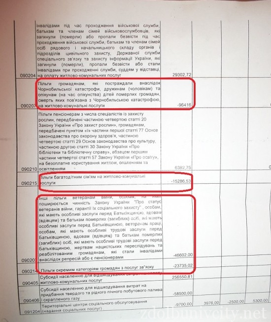 sesija budget (1)