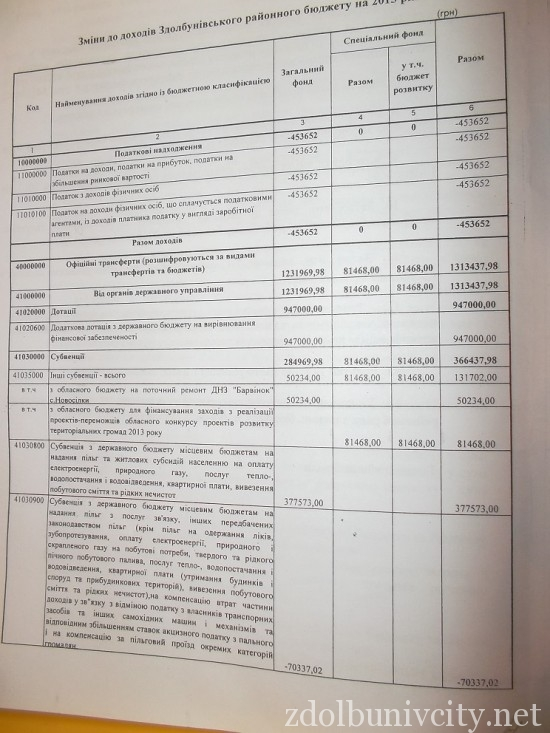 sesija budget (4)