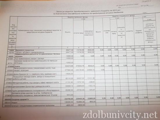 sesija budget (5)