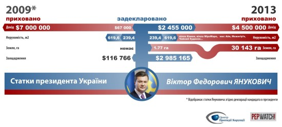 vyanukovych1_ukr