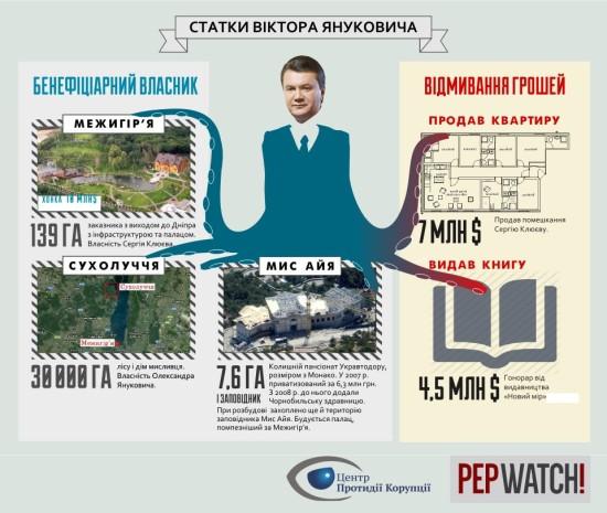 vyanukovych2_ukr