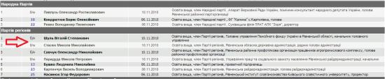 stasuk1