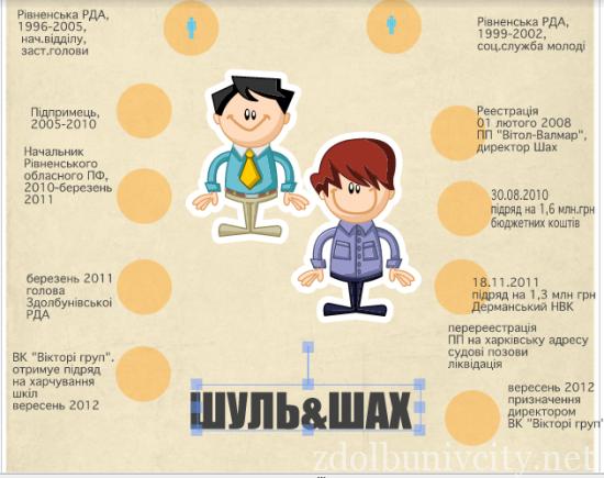 infografika_shul