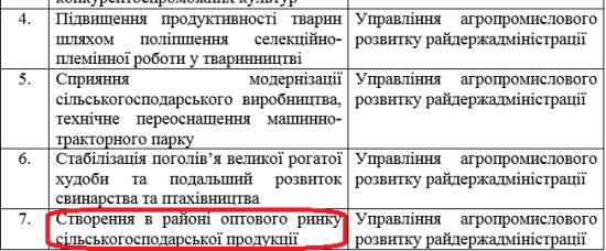 план СЕР_1