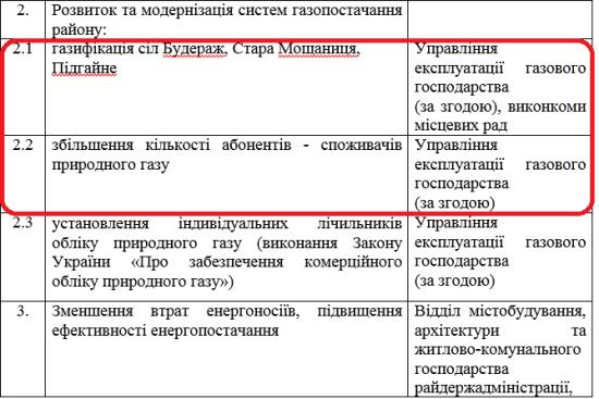 план СЕР_3