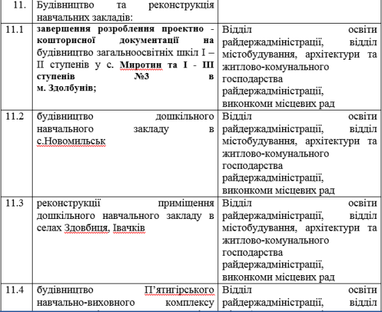 план СЕР_5