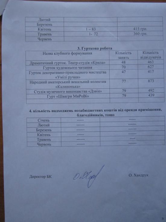Глинськ (3)