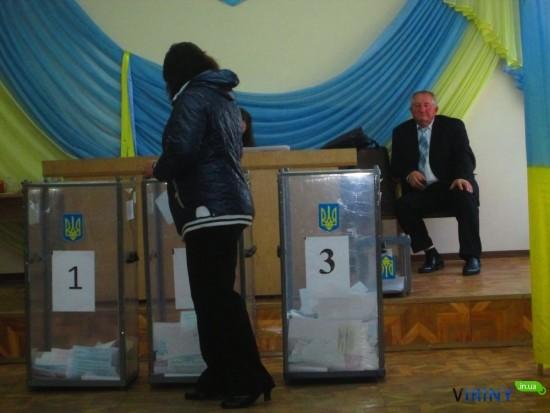вибори у Глинську