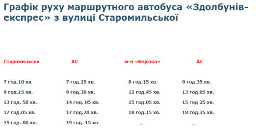 графік_2