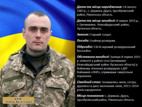 Brik Andriy