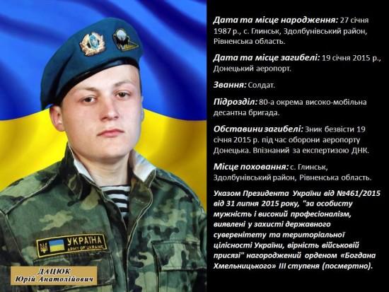 Dacyuk Yuriy