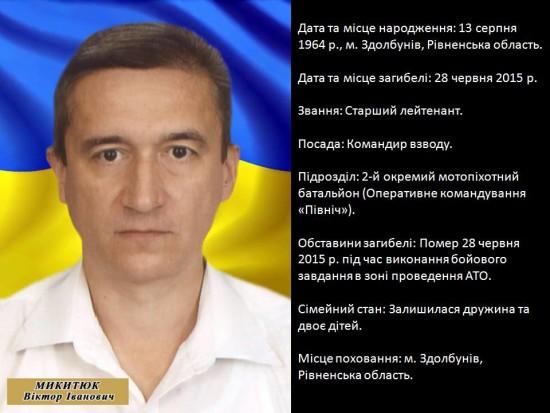 Mikityuk Viktor