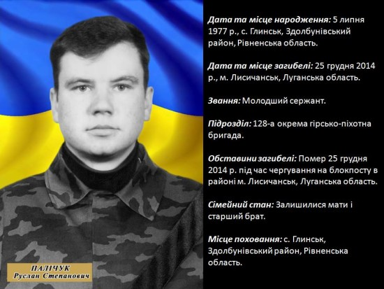 Palichuk Ruslan