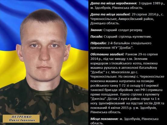 Petrenko Pavlo