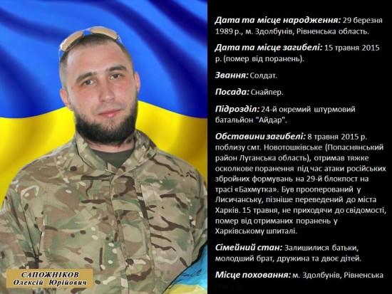 Sapognikov Oleksiy