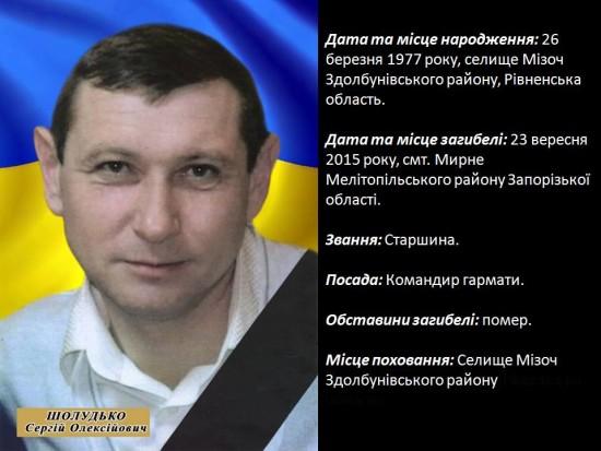 Sholudko Sergiy
