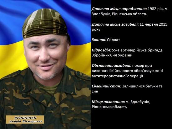 Yaroshenko Andriy