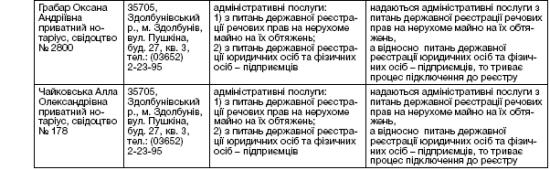 нотаріуси_2