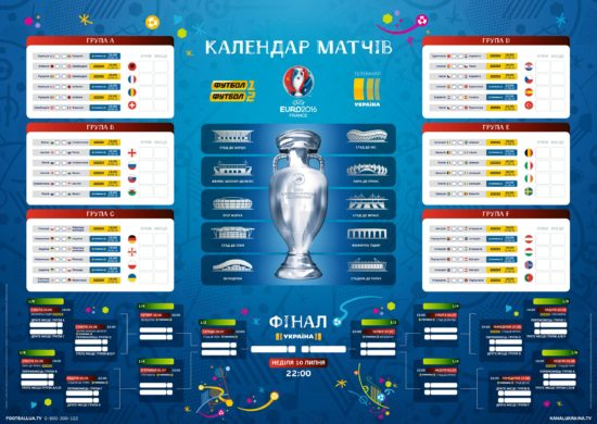 календар матчів євро 2016