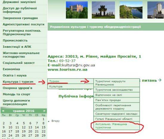 туризм на Рівненщині (1)